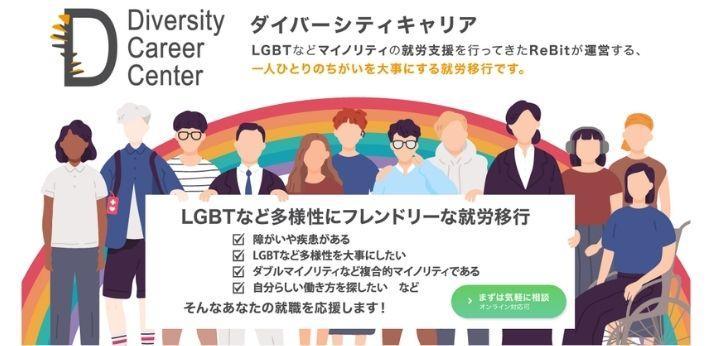 LGBTの若者がありのままで10年後を迎えるための活動を実施の画像