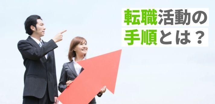 転職活動の正しい手順とは?の画像